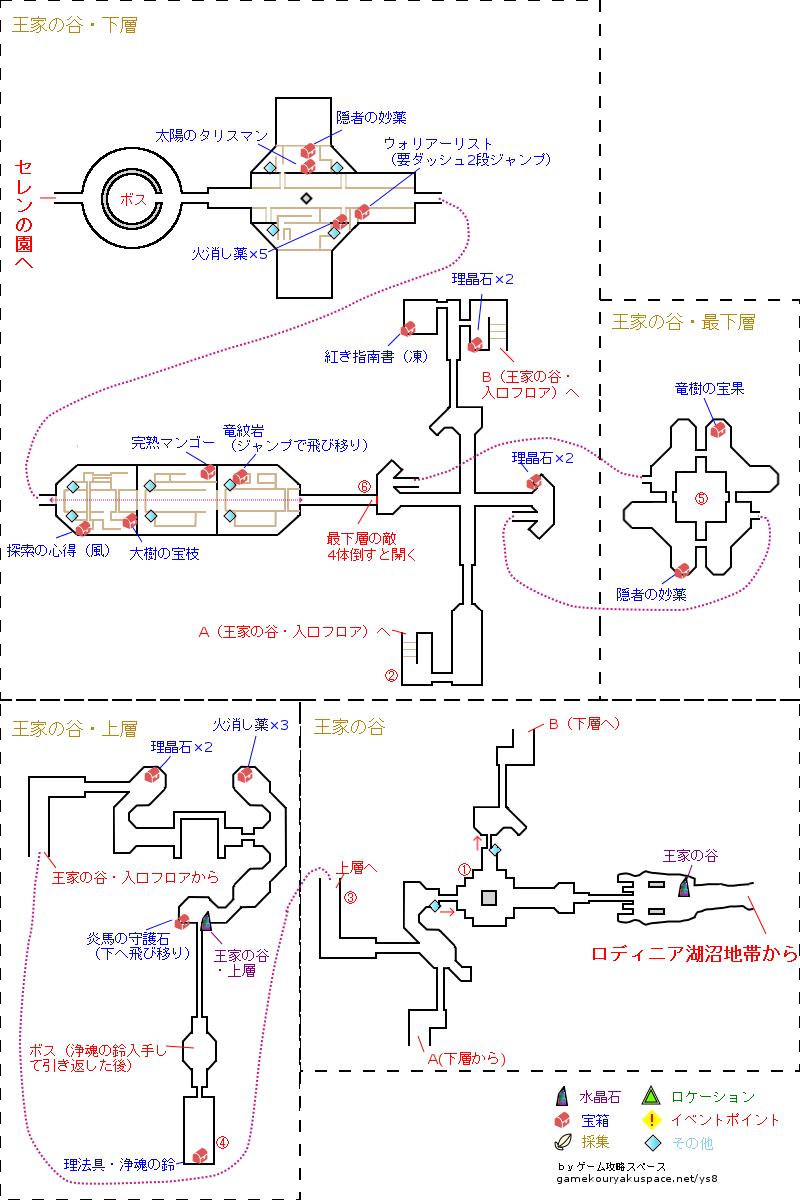 イース8 王家の谷 攻略マップ