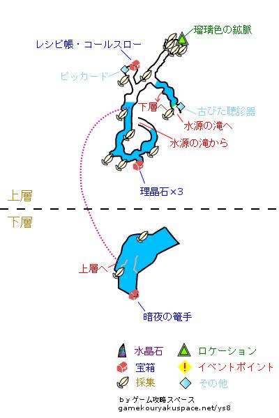 イース8 地下水脈 攻略マップ