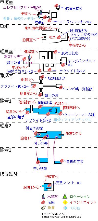 イース8 海賊船エレフセリア号 攻略マップ